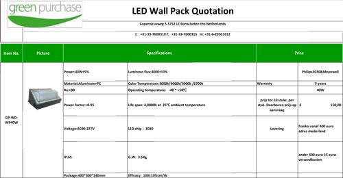 Verlichtingsarmatuur voor aan Hallen en gebouwen.